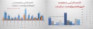 إحصائيات المكتبة