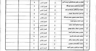 توزيع الطلاب على قاعات الامتحانات_compressed_page-0216